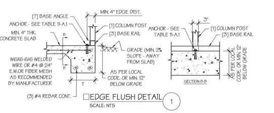 Edge-Flush-Concrete-Detail
